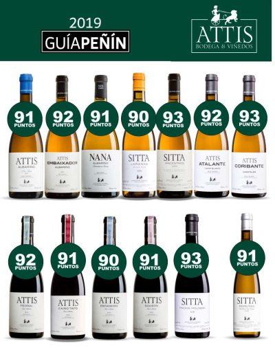 Guía Peñín 2019. Puntuaciones de los vinos de Attis bodega y viñedos. Rías Baixas.