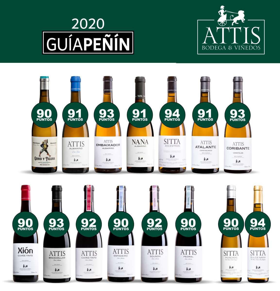 guiapenin2020